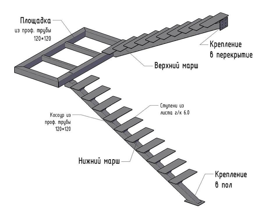 Схема металлического каркаса с площадкой
